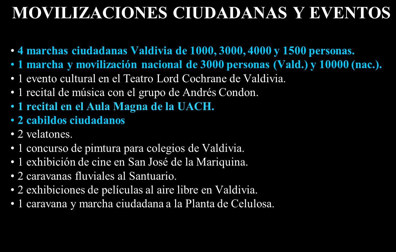 MOVILIZACIONES CIUDADANAS Y EVENTOS 4 marchas ciudadanas Valdivia de 1000, 3000, 4000 y 1500 personas.