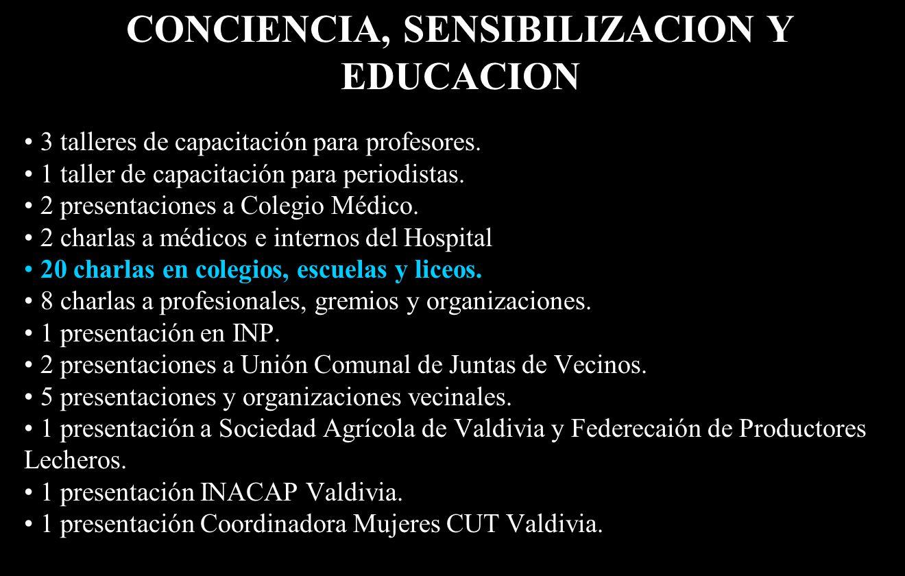 CONCIENCIA, SENSIBILIZACION Y EDUCACION 3 talleres de capacitación para profesores.