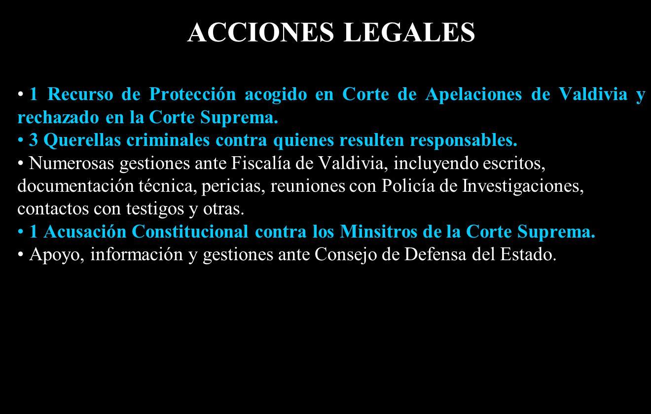 ACCIONES LEGALES 1 Recurso de Protección acogido en Corte de Apelaciones de Valdivia y rechazado en la Corte Suprema.