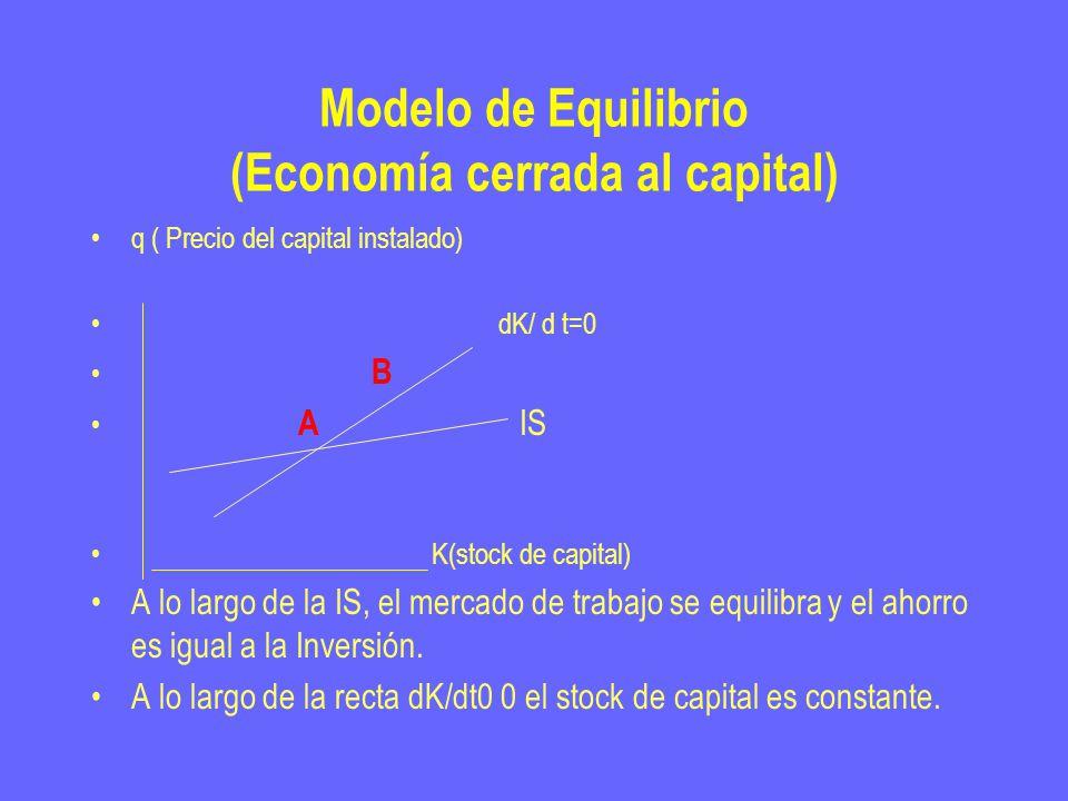 Modelo de Equilibrio (Economía cerrada al capital) q ( Precio del capital instalado) dK/ d t=0 B A IS K(stock de capital) A lo largo de la IS, el mercado de trabajo se equilibra y el ahorro es igual a la Inversión.