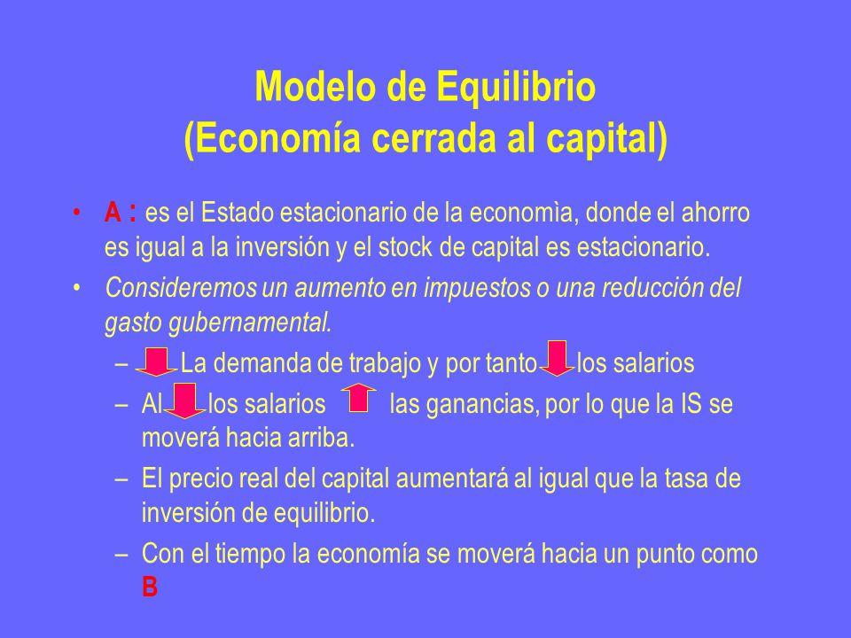 Modelo de Equilibrio (Economía cerrada al capital) A : es el Estado estacionario de la economìa, donde el ahorro es igual a la inversión y el stock de capital es estacionario.