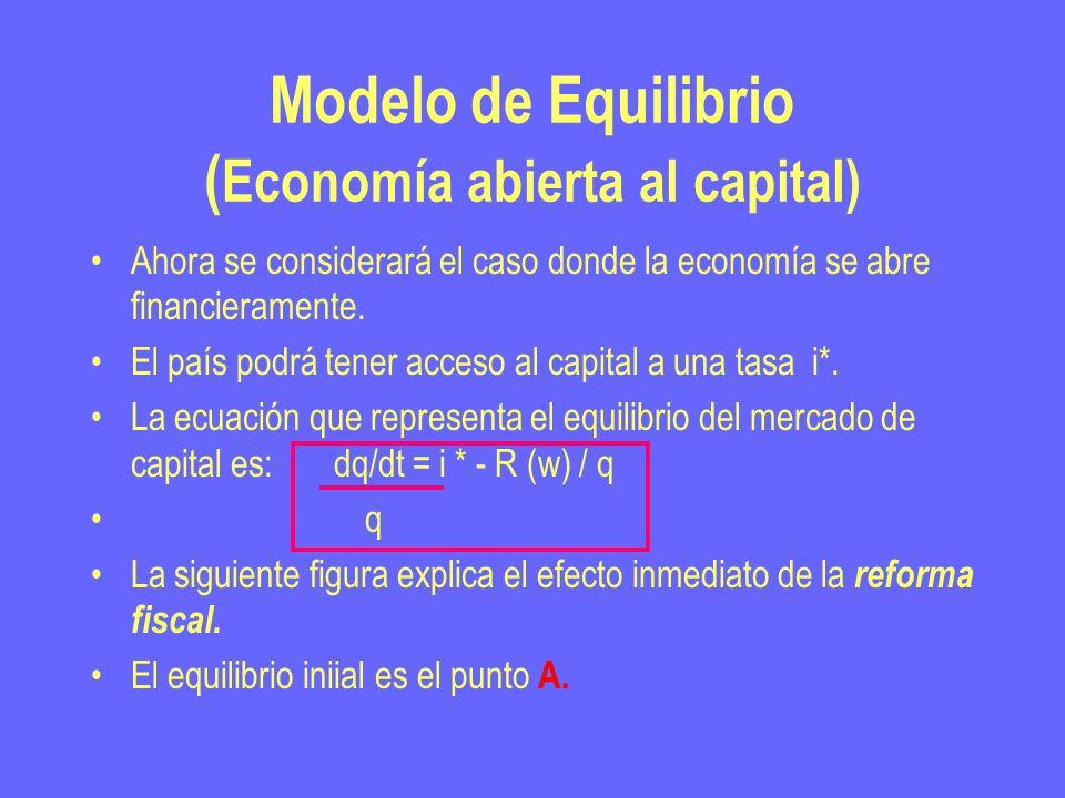 Modelo de Equilibrio ( Economía abierta al capital) Ahora se considerará el caso donde la economía se abre financieramente.