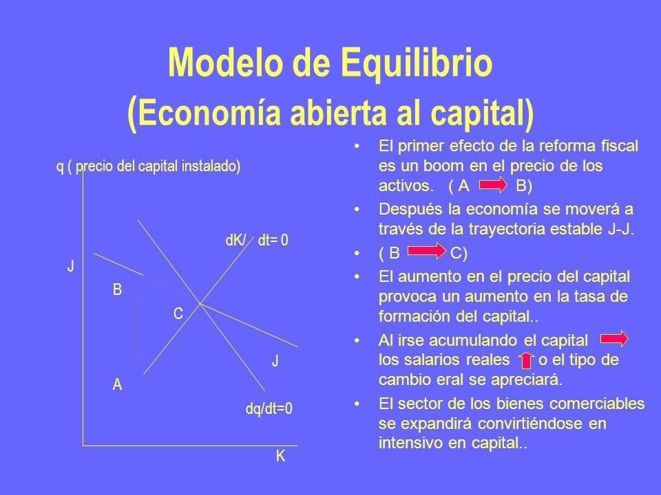 Modelo de Equilibrio ( Economía abierta al capital) q ( precio del capital instalado) dK/ dt= 0 J B C J A dq/dt=0 K El primer efecto de la reforma fiscal es un boom en el precio de los activos.