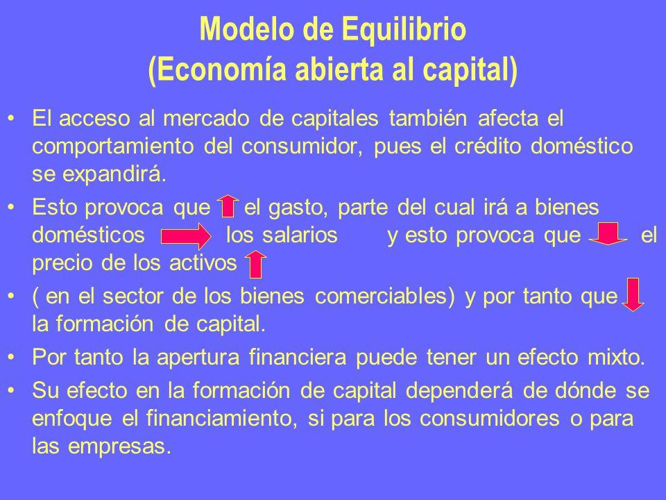 Modelo de Equilibrio (Economía abierta al capital) El acceso al mercado de capitales también afecta el comportamiento del consumidor, pues el crédito doméstico se expandirá.