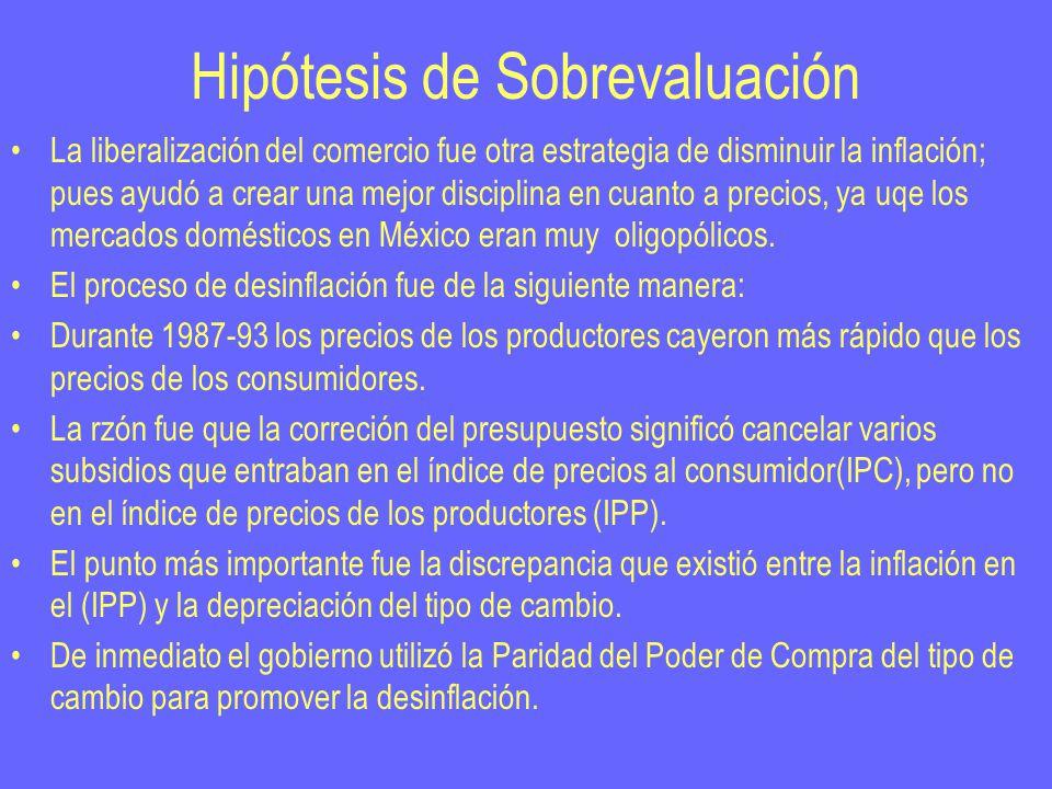 Hipótesis de Sobrevaluación La liberalización del comercio fue otra estrategia de disminuir la inflación; pues ayudó a crear una mejor disciplina en cuanto a precios, ya uqe los mercados domésticos en México eran muy oligopólicos.