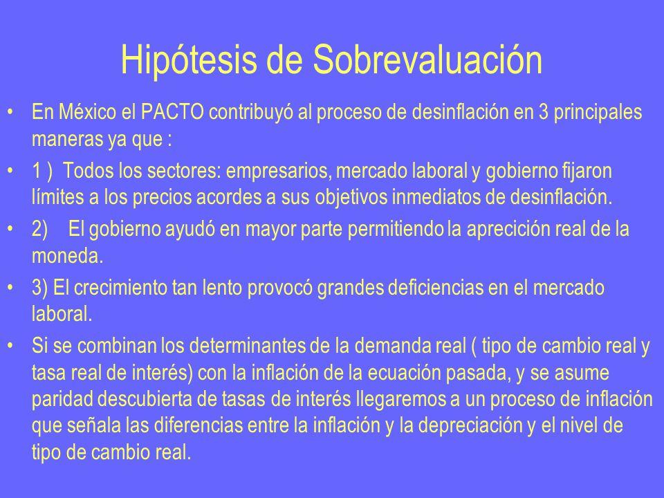 Hipótesis de Sobrevaluación En México el PACTO contribuyó al proceso de desinflación en 3 principales maneras ya que : 1 ) Todos los sectores: empresarios, mercado laboral y gobierno fijaron límites a los precios acordes a sus objetivos inmediatos de desinflación.