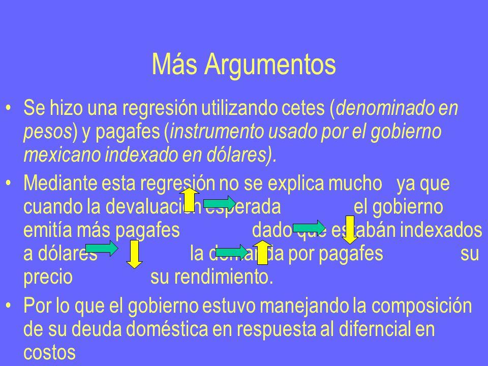 Más Argumentos Se hizo una regresión utilizando cetes ( denominado en pesos ) y pagafes ( instrumento usado por el gobierno mexicano indexado en dólares).