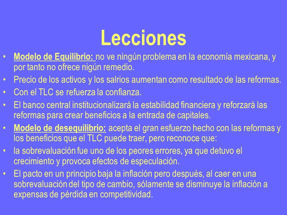 Lecciones Modelo de Equilibrio: no ve ningún problema en la economía mexicana, y por tanto no ofrece nigún remedio.