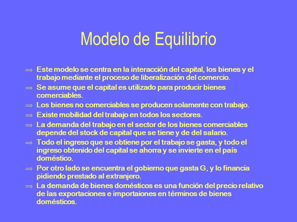 Modelo de Equilibrio  Este modelo se centra en la interacción del capital, los bienes y el trabajo mediante el proceso de liberalización del comercio.