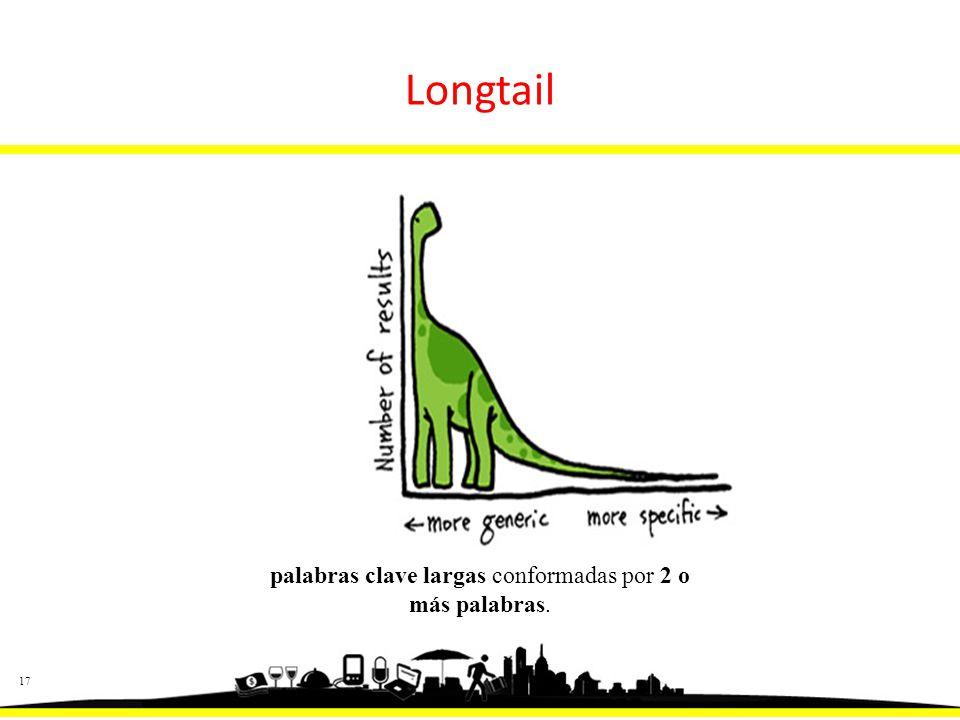 17 Longtail palabras clave largas conformadas por 2 o más palabras.