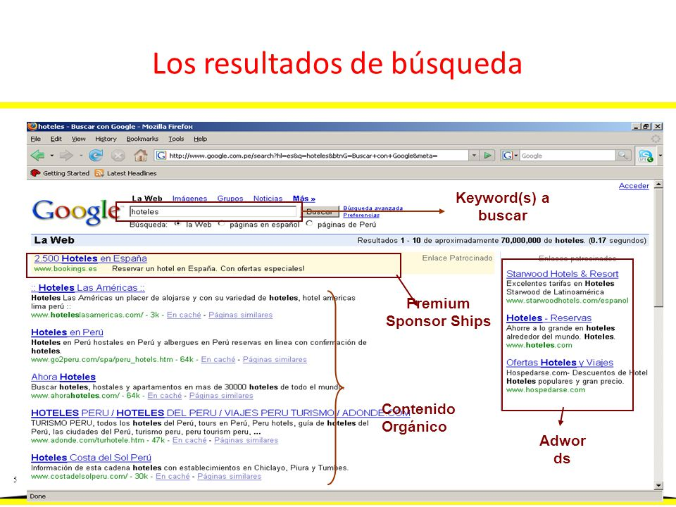 55 Keyword(s) a buscar Contenido Orgánico Adwor ds Premium Sponsor Ships Los resultados de búsqueda