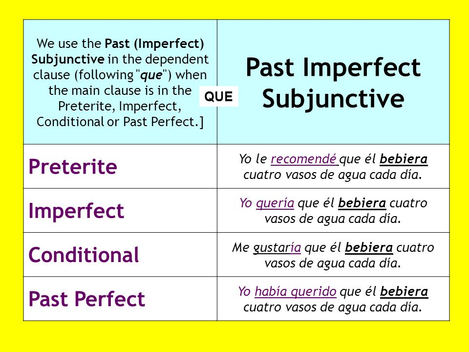 We use the Past (Imperfect) Subjunctive in the dependent clause (following que ) when the main clause is in the Preterite, Imperfect, Conditional or Past Perfect.] Past Imperfect Subjunctive Preterite Yo le recomendé que él bebiera cuatro vasos de agua cada día.