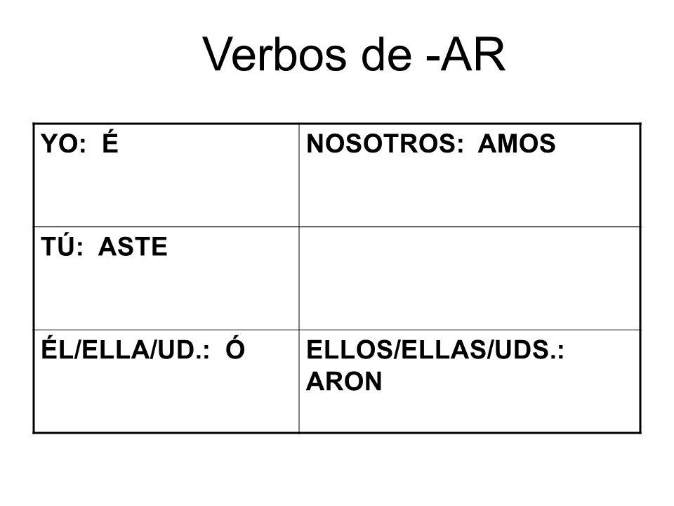 Verbos de -AR YO: ÉNOSOTROS: AMOS TÚ: ASTE ÉL/ELLA/UD.: ÓELLOS/ELLAS/UDS.: ARON