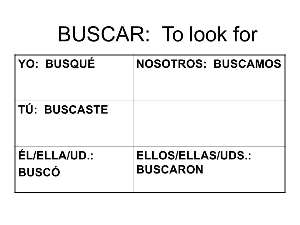 BUSCAR: To look for YO: BUSQUÉNOSOTROS: BUSCAMOS TÚ: BUSCASTE ÉL/ELLA/UD.: BUSCÓ ELLOS/ELLAS/UDS.: BUSCARON
