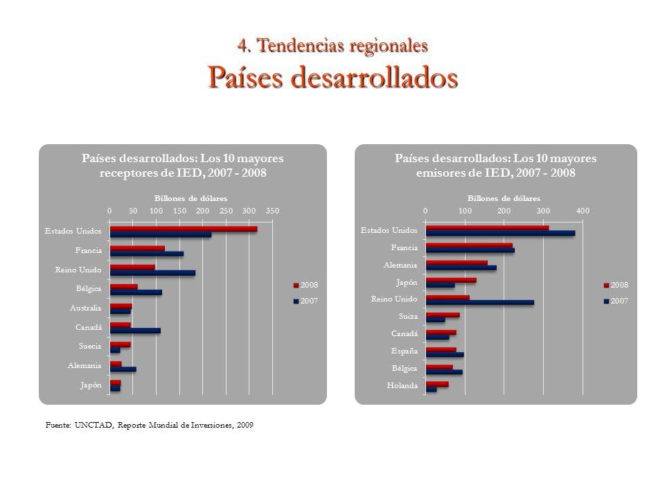 4. Tendencias regionales Países desarrollados Fuente: UNCTAD, Reporte Mundial de Inversiones, 2009