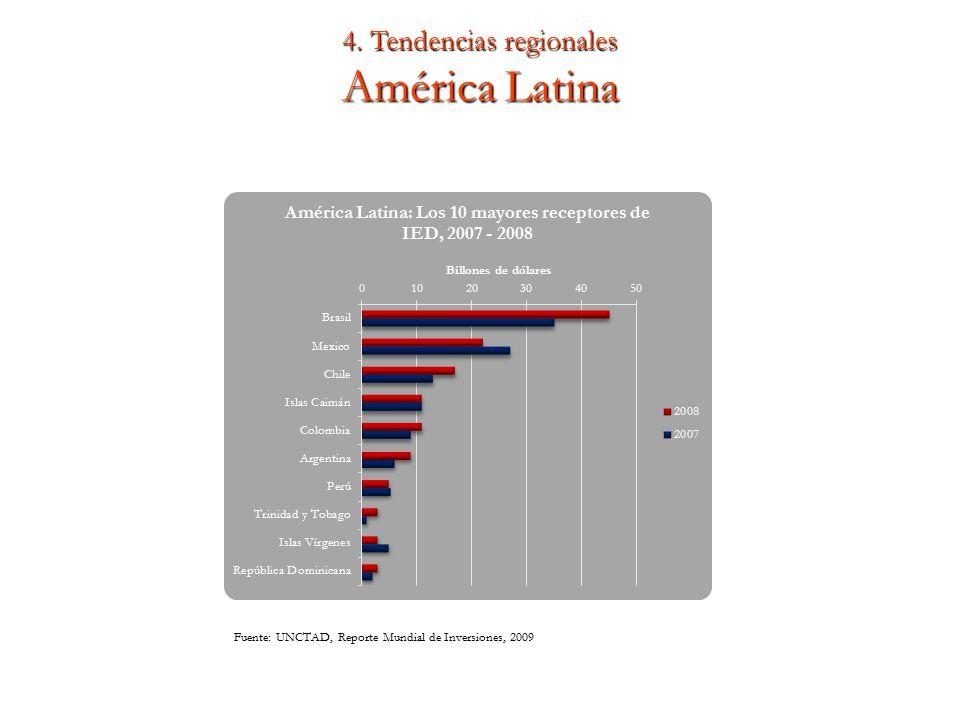 Fuente: UNCTAD, Reporte Mundial de Inversiones, 2009 4. Tendencias regionales América Latina
