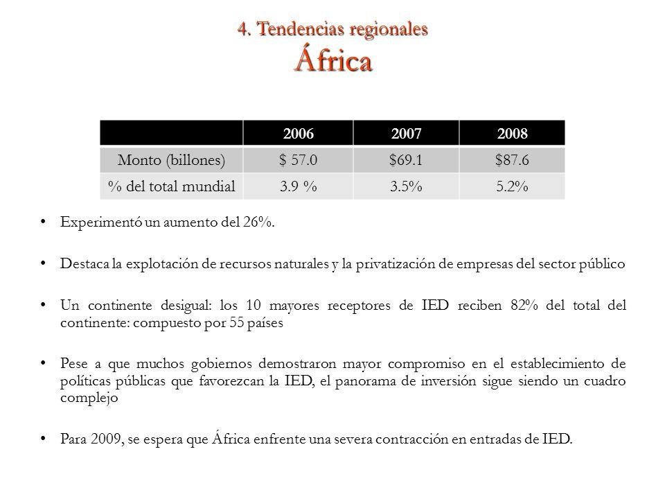4. Tendencias regionales África Experimentó un aumento del 26%.