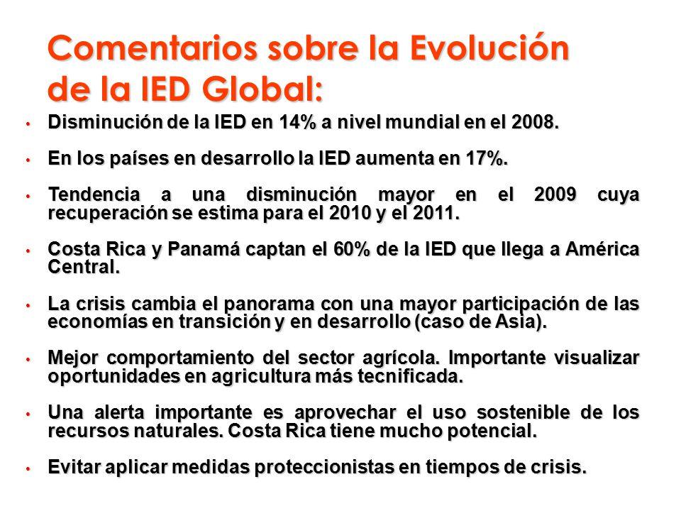 Disminución de la IED en 14% a nivel mundial en el 2008.