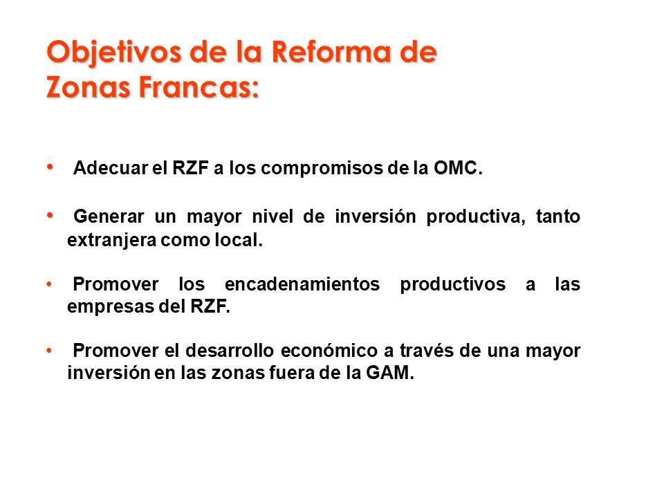 Adecuar el RZF a los compromisos de la OMC.