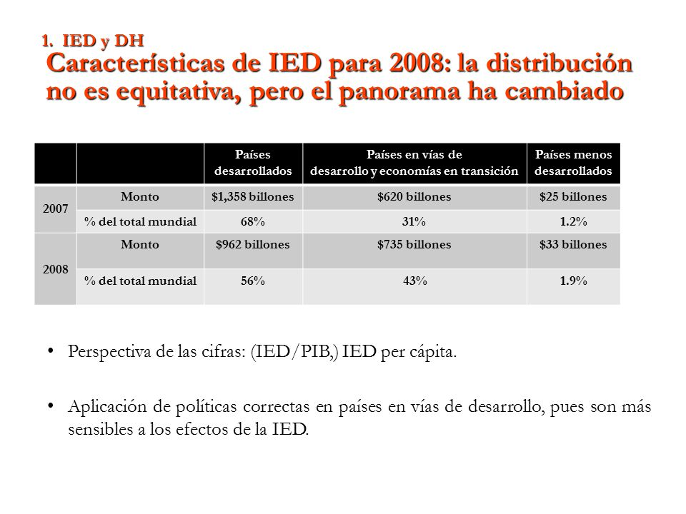 Perspectiva de las cifras: (IED/PIB,) IED per cápita.
