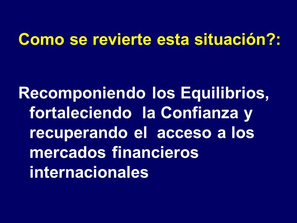 Como se revierte esta situación : Recomponiendo los Equilibrios, fortaleciendo la Confianza y recuperando el acceso a los mercados financieros internacionales
