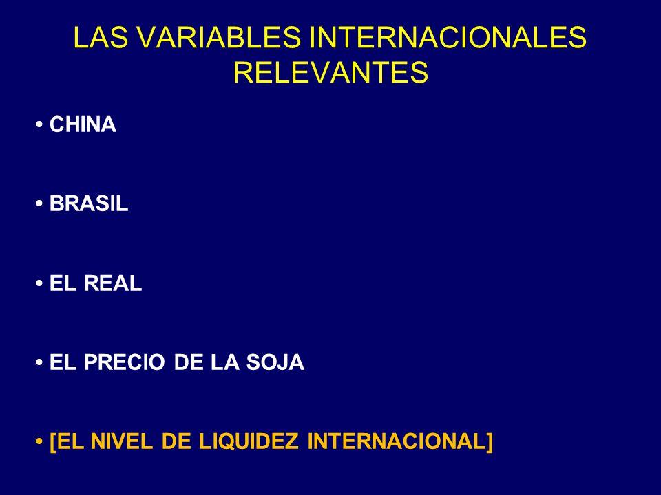 LAS VARIABLES INTERNACIONALES RELEVANTES CHINA BRASIL EL REAL EL PRECIO DE LA SOJA [EL NIVEL DE LIQUIDEZ INTERNACIONAL]