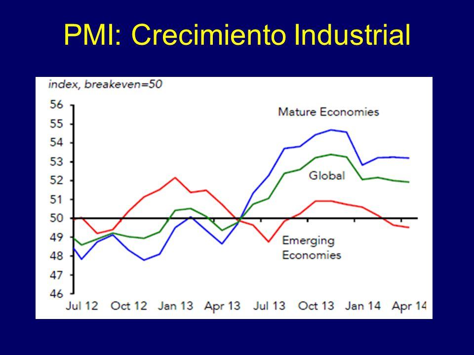 PMI: Crecimiento Industrial