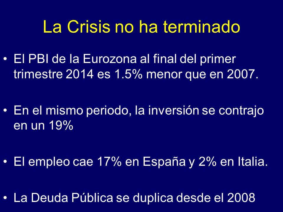 La Crisis no ha terminado El PBI de la Eurozona al final del primer trimestre 2014 es 1.5% menor que en 2007.