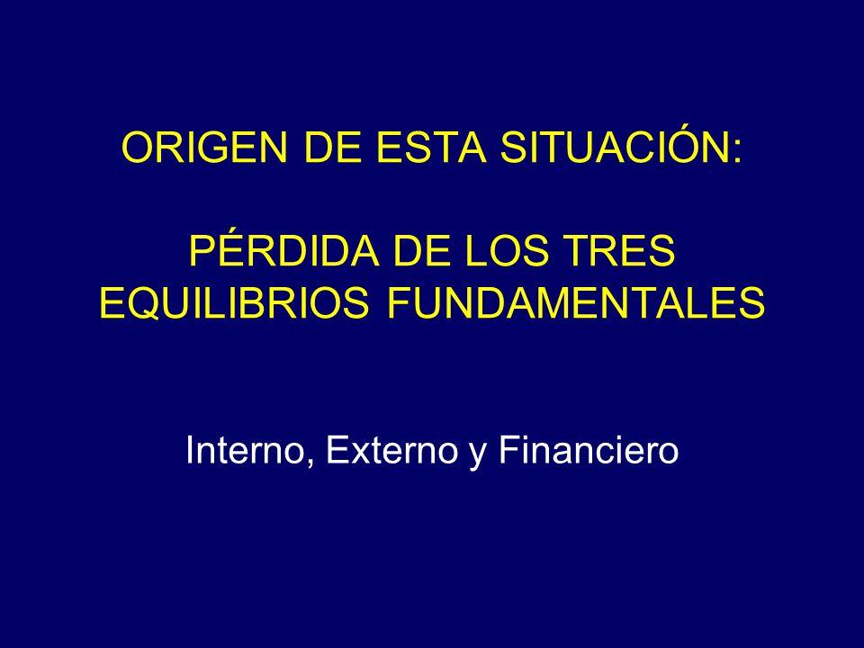 ORIGEN DE ESTA SITUACIÓN: PÉRDIDA DE LOS TRES EQUILIBRIOS FUNDAMENTALES Interno, Externo y Financiero