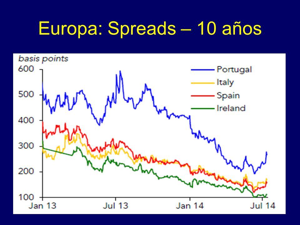 Europa: Spreads – 10 años