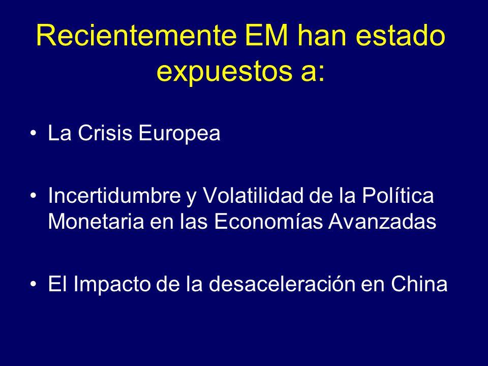 Recientemente EM han estado expuestos a: La Crisis Europea Incertidumbre y Volatilidad de la Política Monetaria en las Economías Avanzadas El Impacto de la desaceleración en China