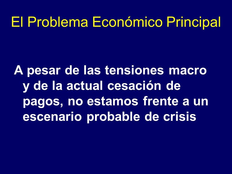 El Problema Económico Principal A pesar de las tensiones macro y de la actual cesación de pagos, no estamos frente a un escenario probable de crisis