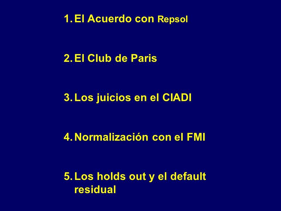 1.El Acuerdo con Repsol 2.El Club de Paris 3.Los juicios en el CIADI 4.Normalización con el FMI 5.Los holds out y el default residual