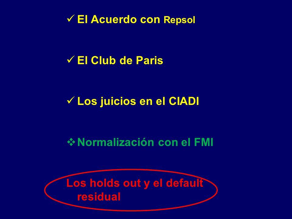 El Acuerdo con Repsol El Club de Paris Los juicios en el CIADI  Normalización con el FMI Los holds out y el default residual