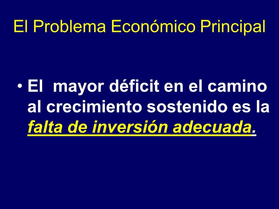 El Problema Económico Principal El mayor déficit en el camino al crecimiento sostenido es la falta de inversión adecuada.