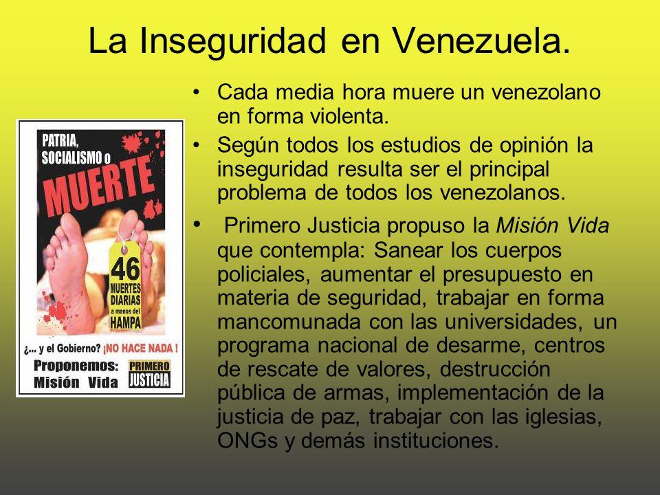 La Inseguridad en Venezuela. Cada media hora muere un venezolano en forma violenta.