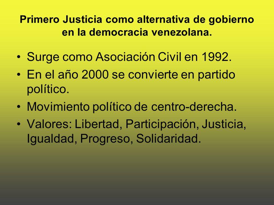 Primero Justicia como alternativa de gobierno en la democracia venezolana.
