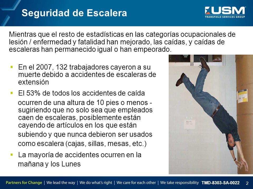 TMD-8303-SA-0022 2 Seguridad de Escalera  En el 2007, 132 trabajadores cayeron a su muerte debido a accidentes de escaleras de extensión  El 53% de todos los accidentes de caída ocurren de una altura de 10 pies o menos - sugiriendo que no solo sea que empleados caen de escaleras, posiblemente están cayendo de artículos en los que están subiendo y que nunca debieron ser usados como escalera (cajas, sillas, mesas, etc.)  La mayoría de accidentes ocurren en la mañana y los Lunes Mientras que el resto de estadísticas en las categorías ocupacionales de lesión / enfermedad y fatalidad han mejorado, las caídas, y caídas de escaleras han permanecido igual o han empeorado.