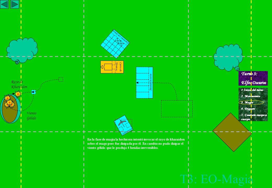 Guerreros con lanzas Carro de Tiranoc T3: EO-Movimiento Turno 3: Elfos Oscuros 1 Inicio del turno 2.