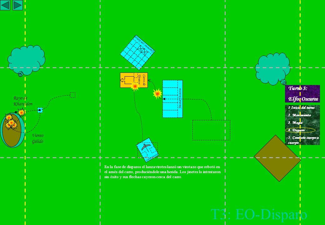 Guerreros con lanzas Carro de Tiranoc T3: EO-Magia Turno 3: Elfos Oscuros 1 Inicio del turno 2.