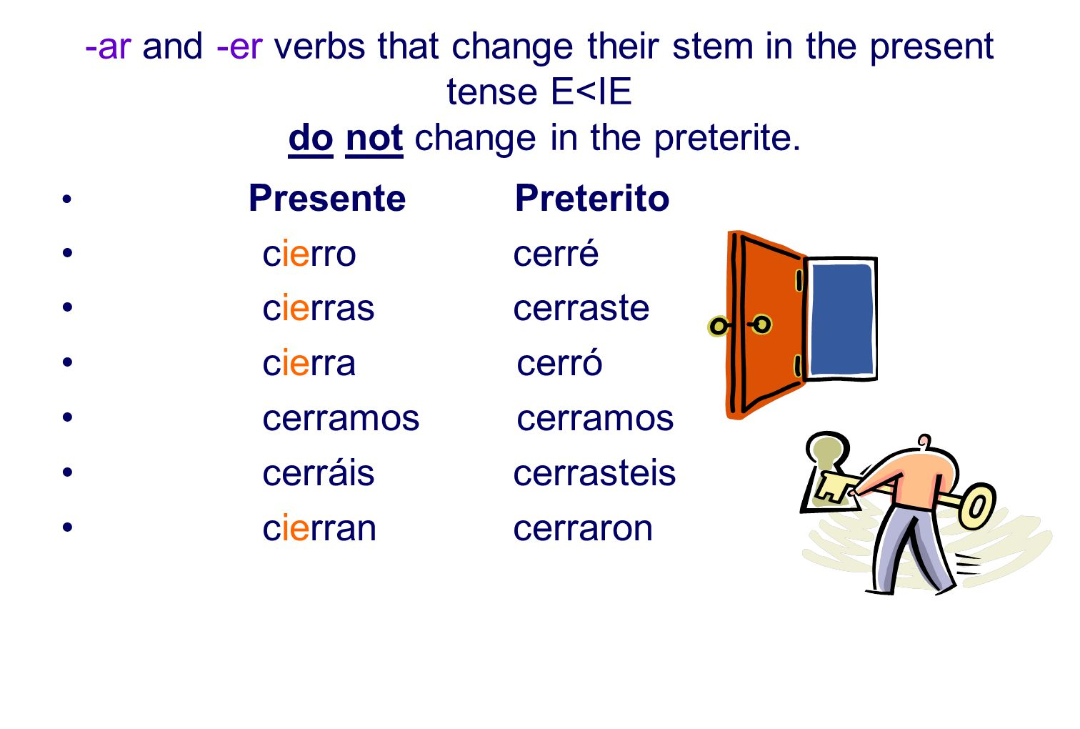 -ar and -er verbs that change their stem in the present tense E<IE do not change in the preterite.