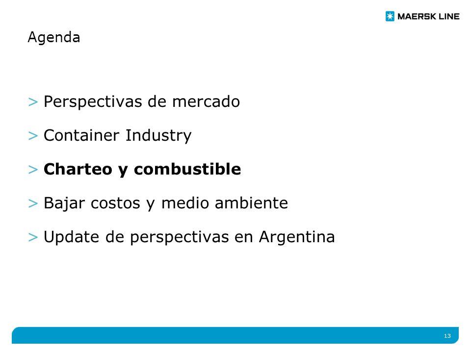13 Agenda >Perspectivas de mercado >Container Industry >Charteo y combustible >Bajar costos y medio ambiente >Update de perspectivas en Argentina