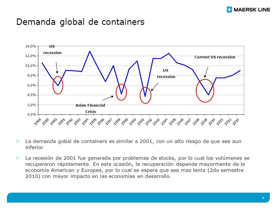 4 Demanda global de containers >La demanda gobal de containers es similar a 2001, con un alto riesgo de que sea aun inferior >La recesión de 2001 fue generada por problemas de stocks, por lo cual los volúmenes se recuperaron rápidamente.