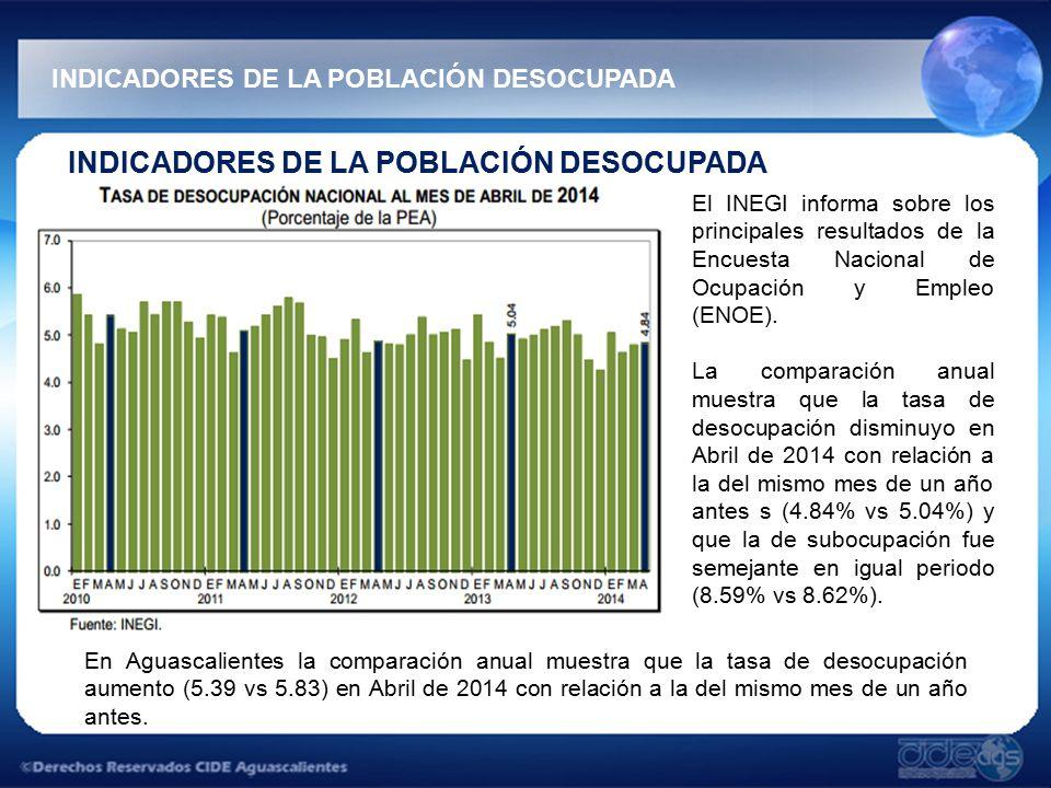 INDICADORES DE LA POBLACIÓN DESOCUPADA El INEGI informa sobre los principales resultados de la Encuesta Nacional de Ocupación y Empleo (ENOE).