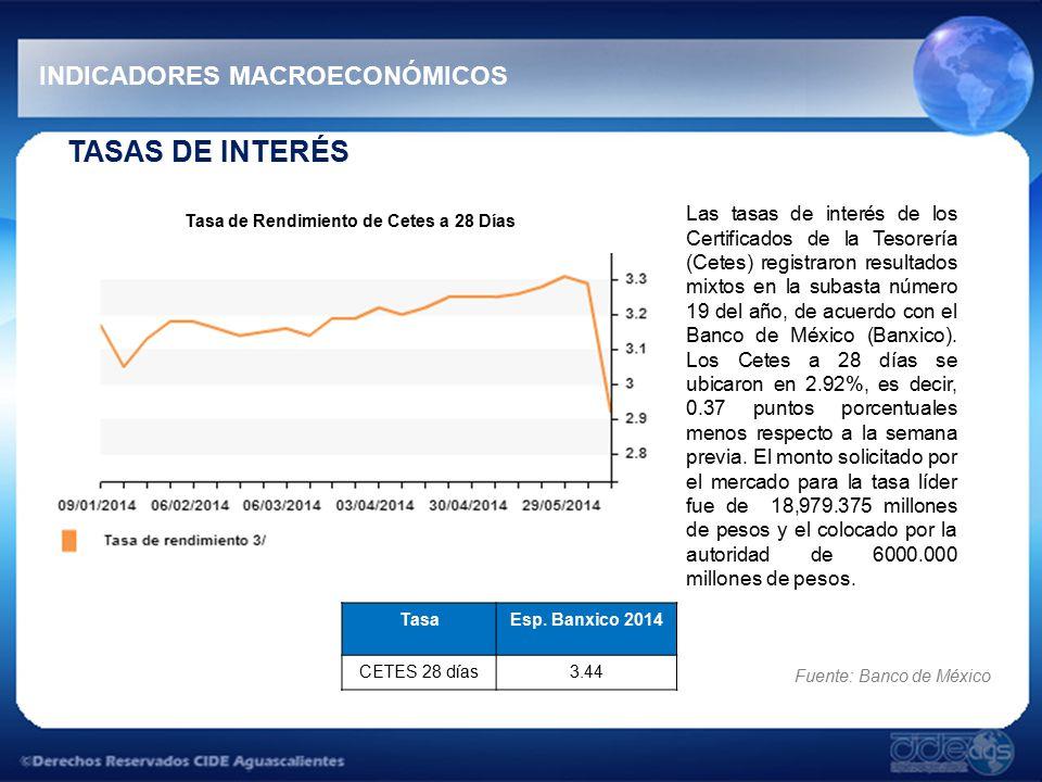 TASAS DE INTERÉS INDICADORES MACROECONÓMICOS Las tasas de interés de los Certificados de la Tesorería (Cetes) registraron resultados mixtos en la subasta número 19 del año, de acuerdo con el Banco de México (Banxico).