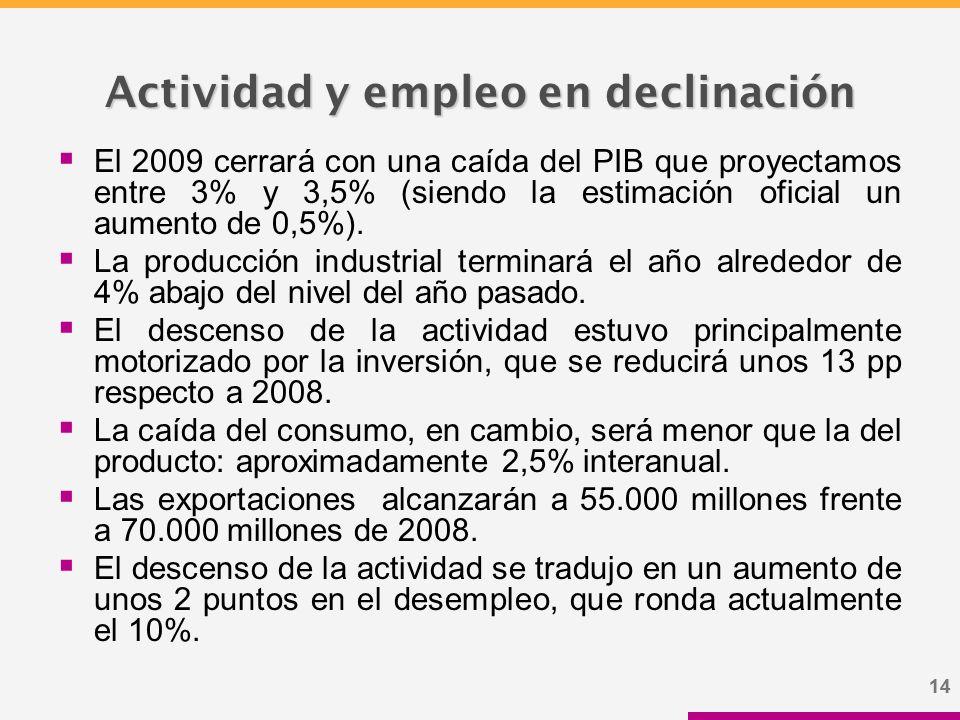 14 Actividad y empleo en declinación  El 2009 cerrará con una caída del PIB que proyectamos entre 3% y 3,5% (siendo la estimación oficial un aumento de 0,5%).