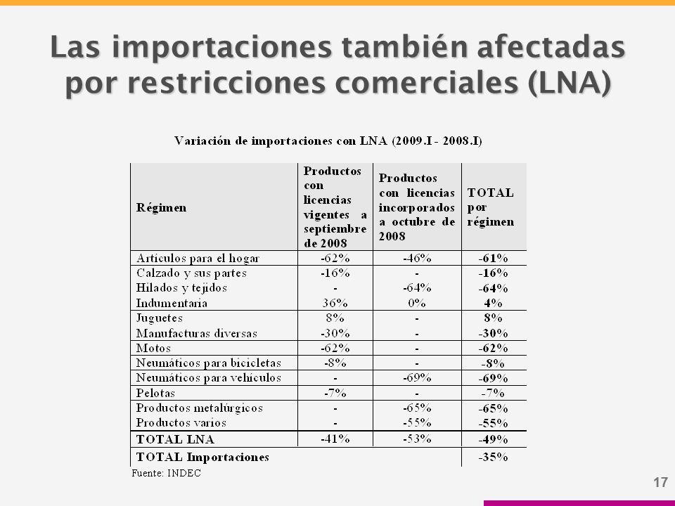 17 Las importaciones también afectadas por restricciones comerciales (LNA)