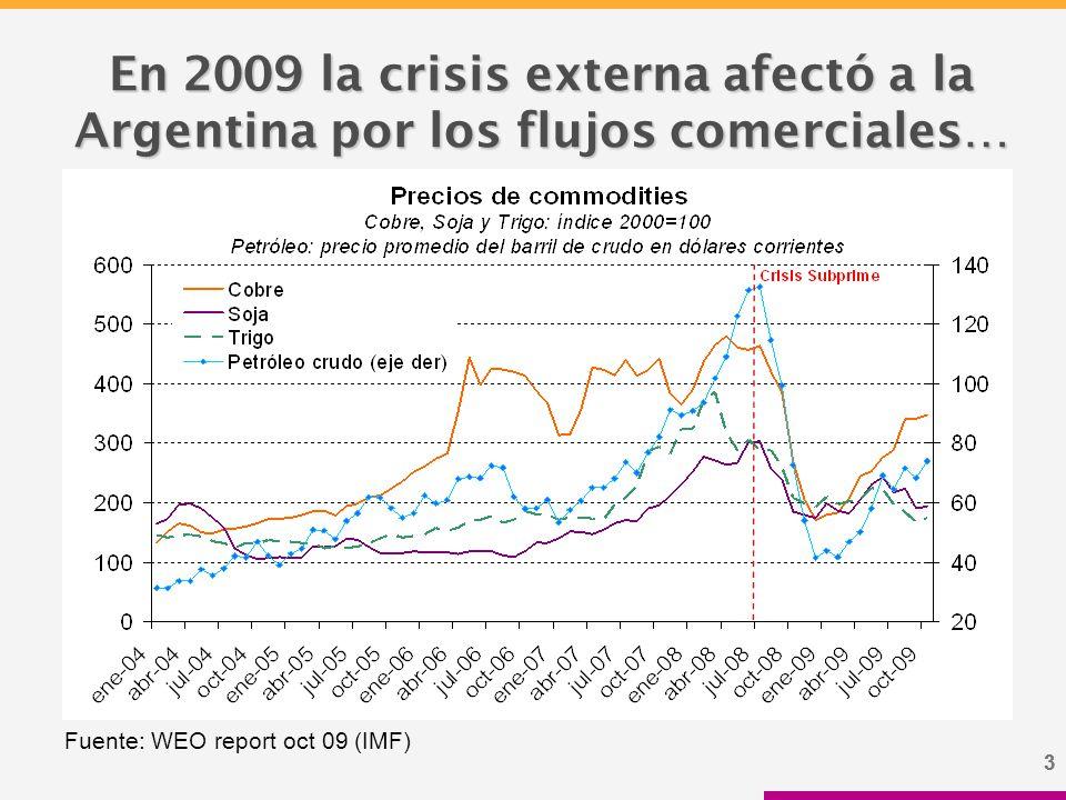 33 En 2009 la crisis externa afectó a la Argentina por los flujos comerciales… Fuente: WEO report oct 09 (IMF)