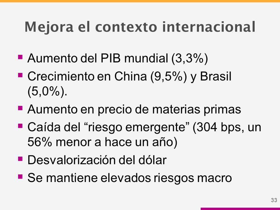 33 Mejora el contexto internacional  Aumento del PIB mundial (3,3%)  Crecimiento en China (9,5%) y Brasil (5,0%).
