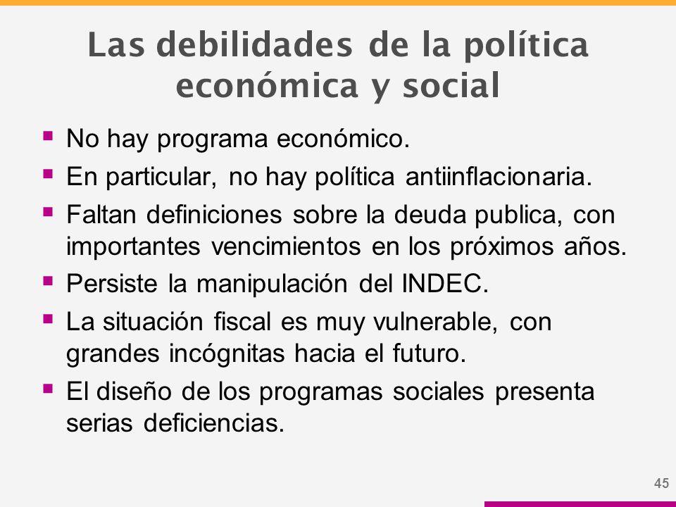 45 Las debilidades de la política económica y social  No hay programa económico.